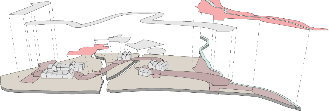 concept-scheme-twee-niveaus